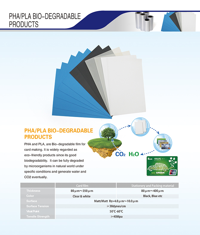 PHA/PLA BIO-DEGRADABLE PRODUCTS